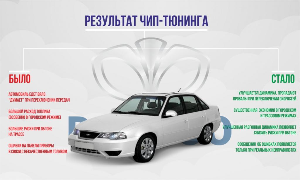 https://korauto.spb.ru/upload/medialibrary/ce4/ce46ffc0c7e498f512428828ec3b23de.jpg